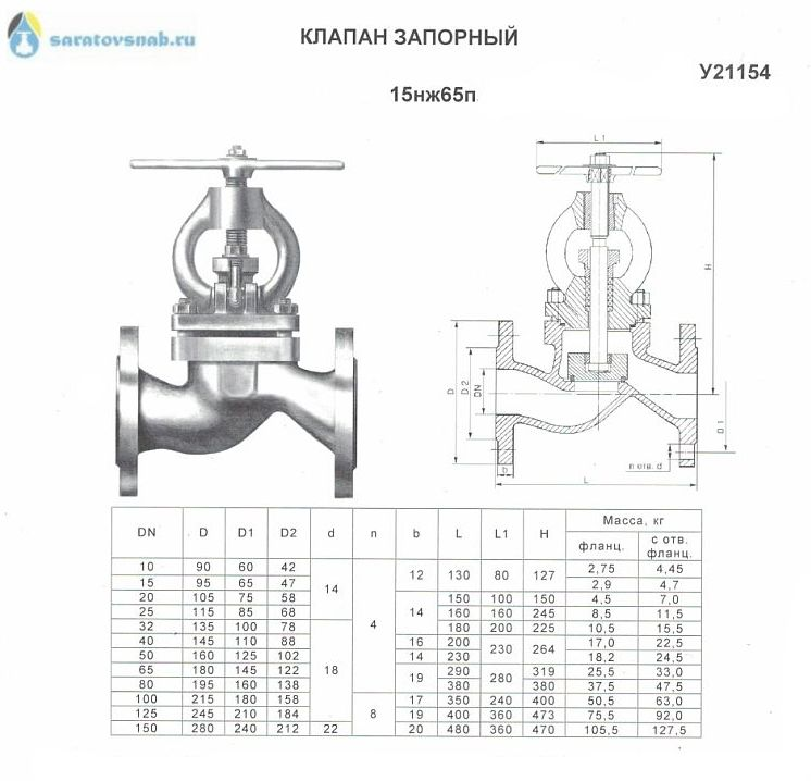 15nzh65p_razmery