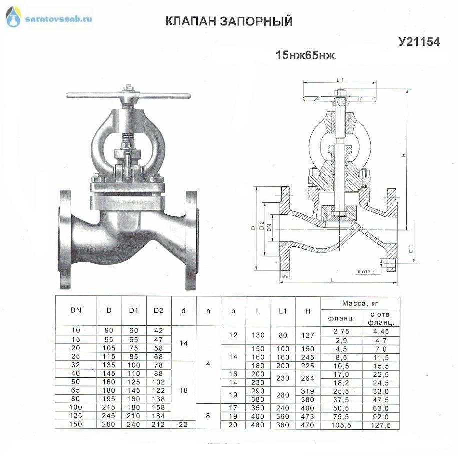 razmery-15nzh65nzh