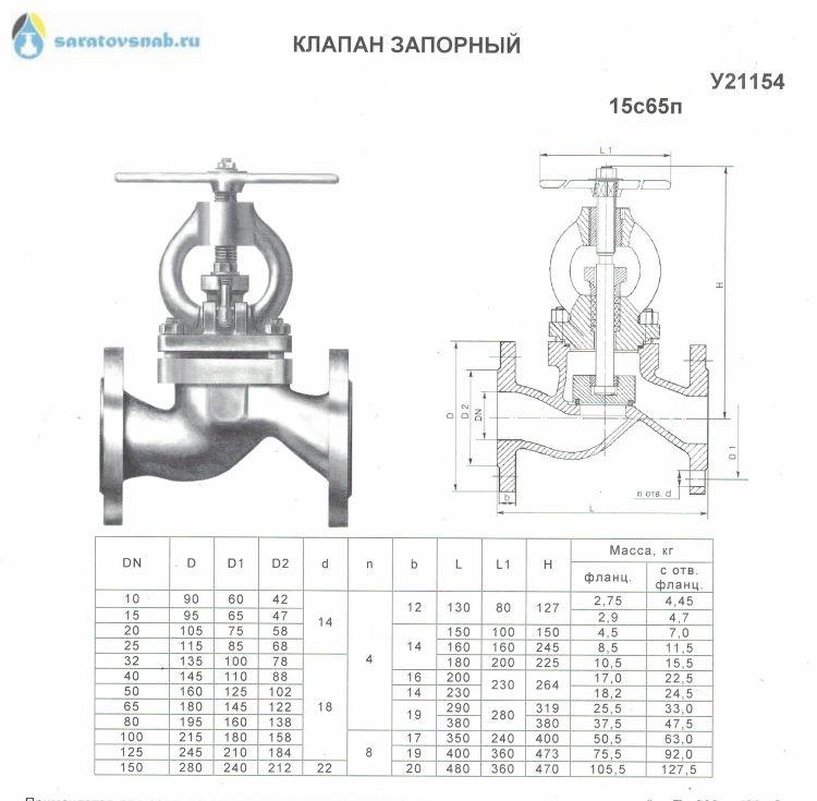 razmery-15s65p