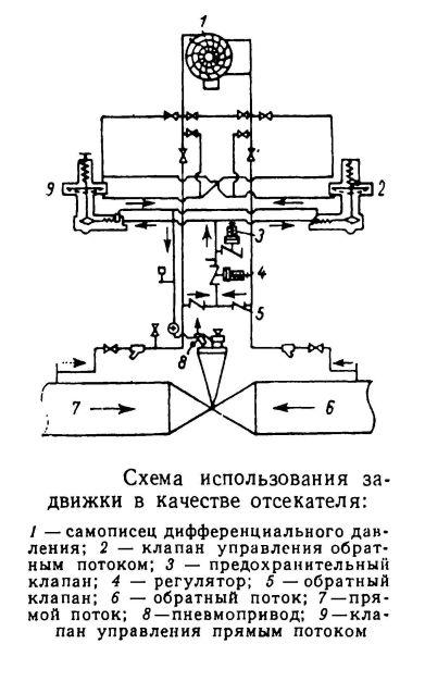 zadvizhka_otsekatel