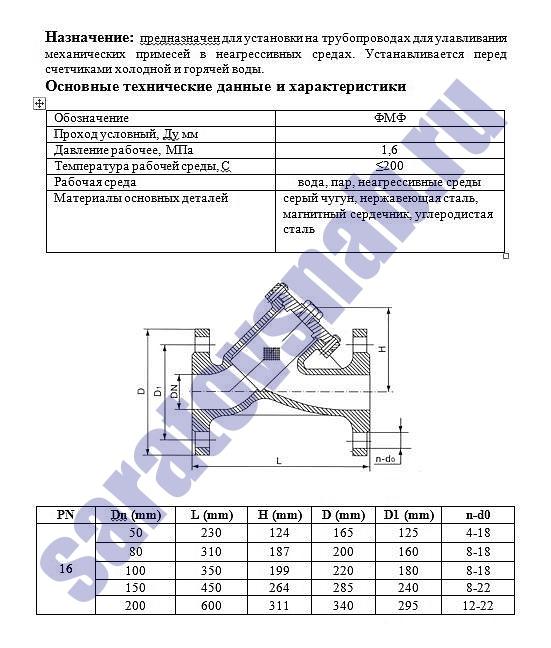 FMF_katalog