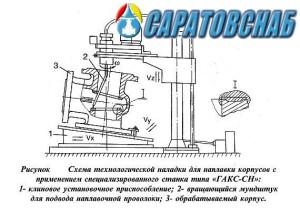 naplavochnaya-operaciya