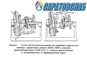 tokarno-vintoreznaya-operaciya
