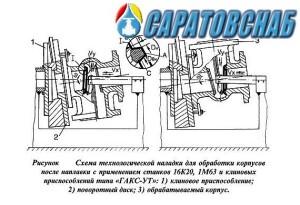 tokarno-vintoreznaya-operaciya-2