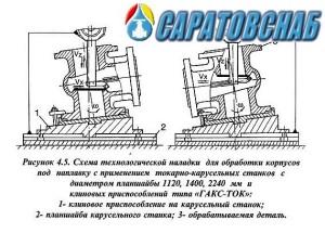 tokarno-karuselnaya-operaciya-2